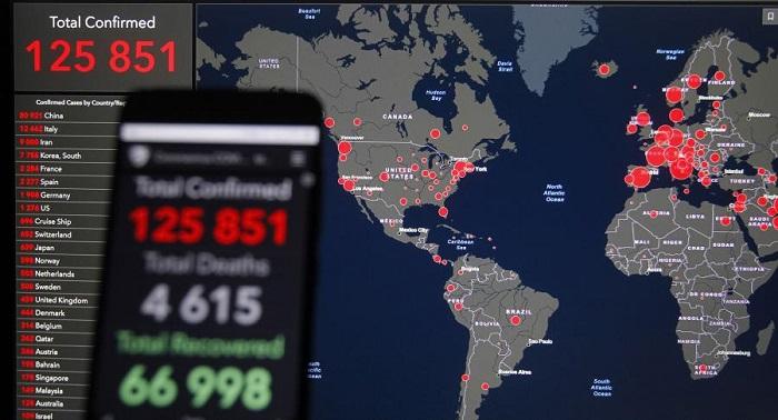 Мировая статистика