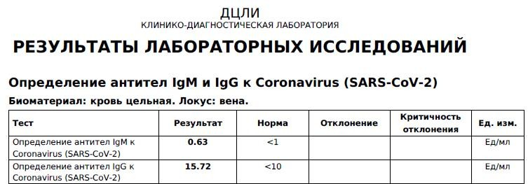 Антитела g к коронавирусу